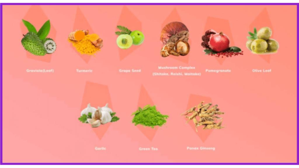 Restolin Supplement Ingredients - fitweightlogy.com